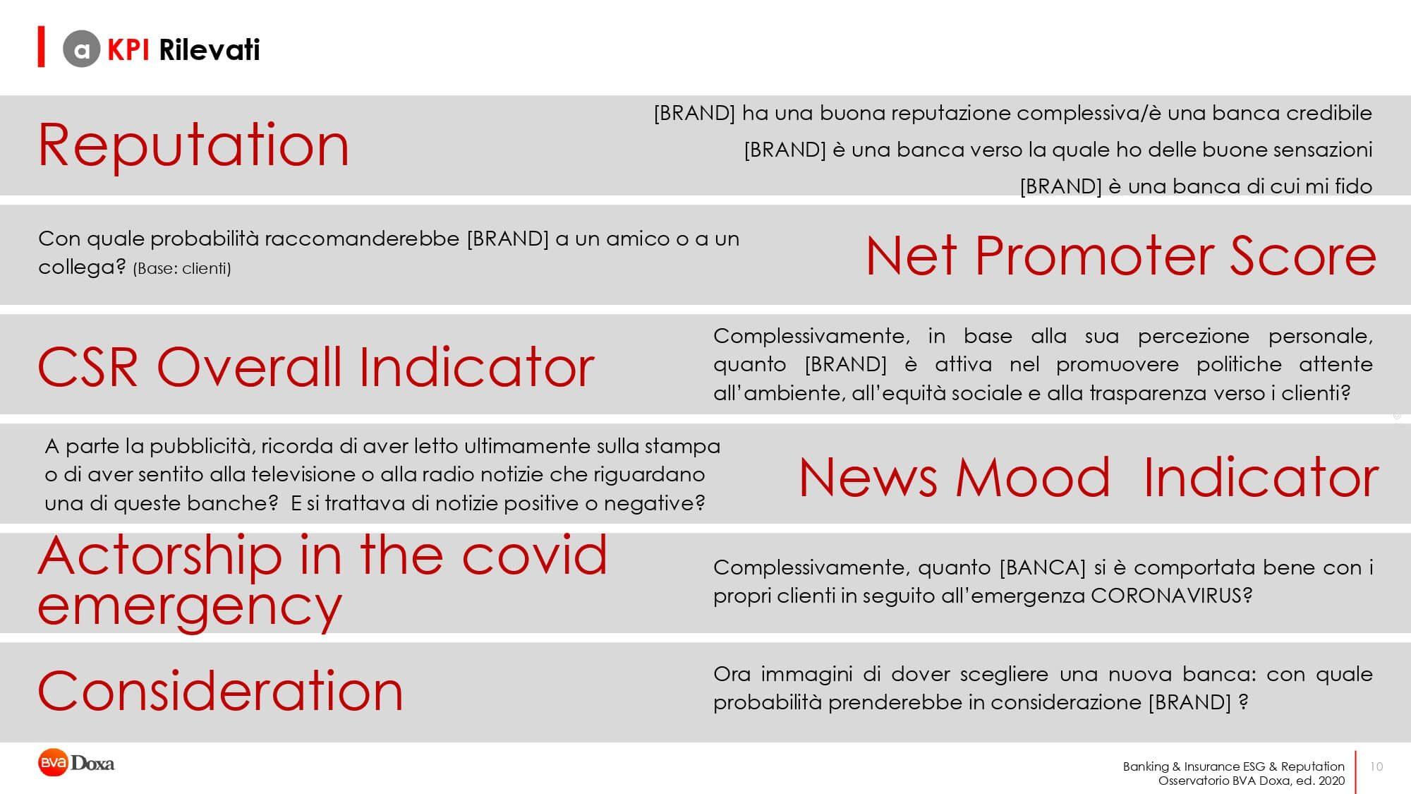 Bva Doxa Banking & Insurance Esg & Reputation Page 0010