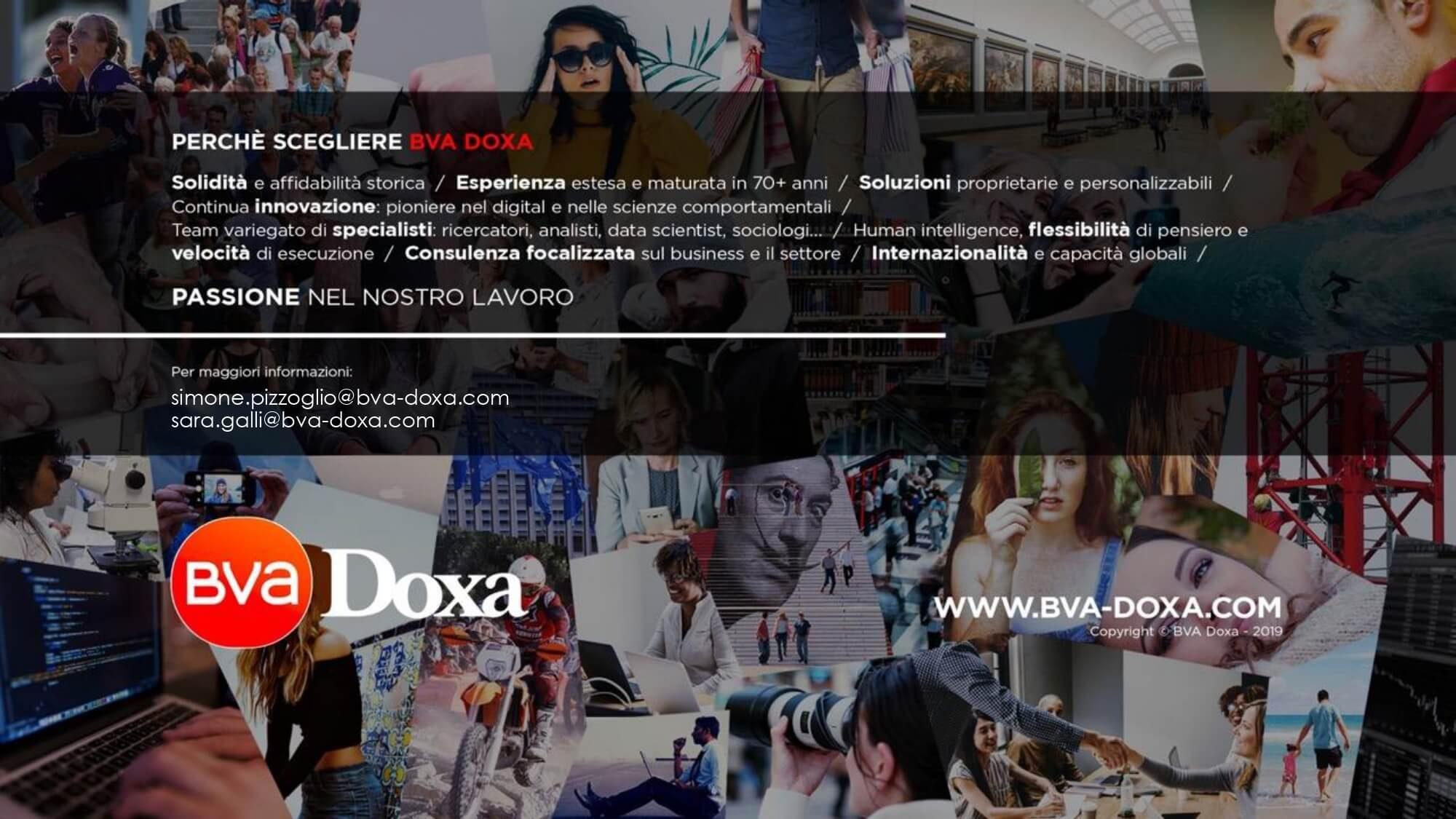 Bva Doxa Banking & Insurance Esg & Reputation Page 0031