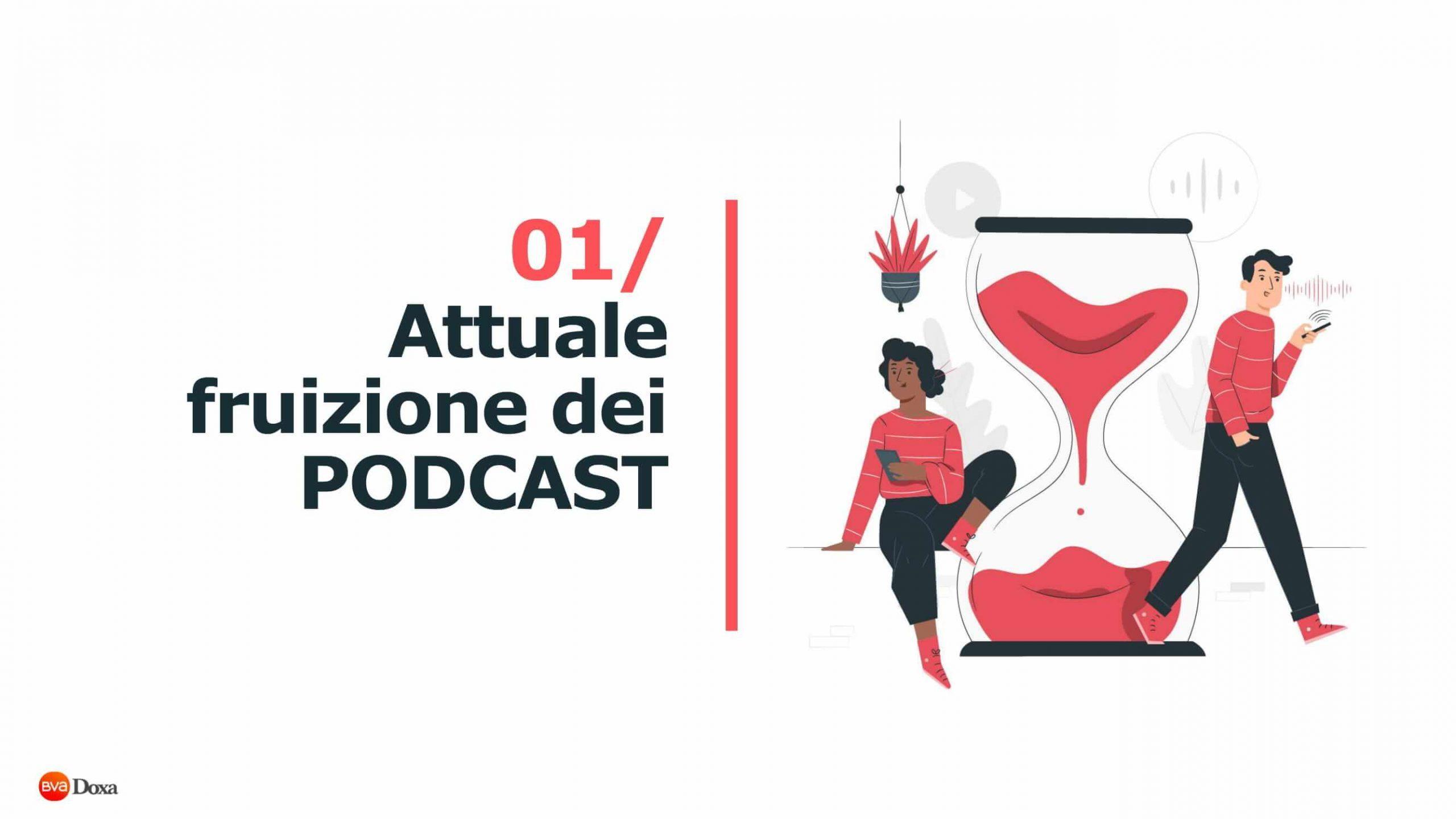Bva Doxa Il Mondo Podcast 03