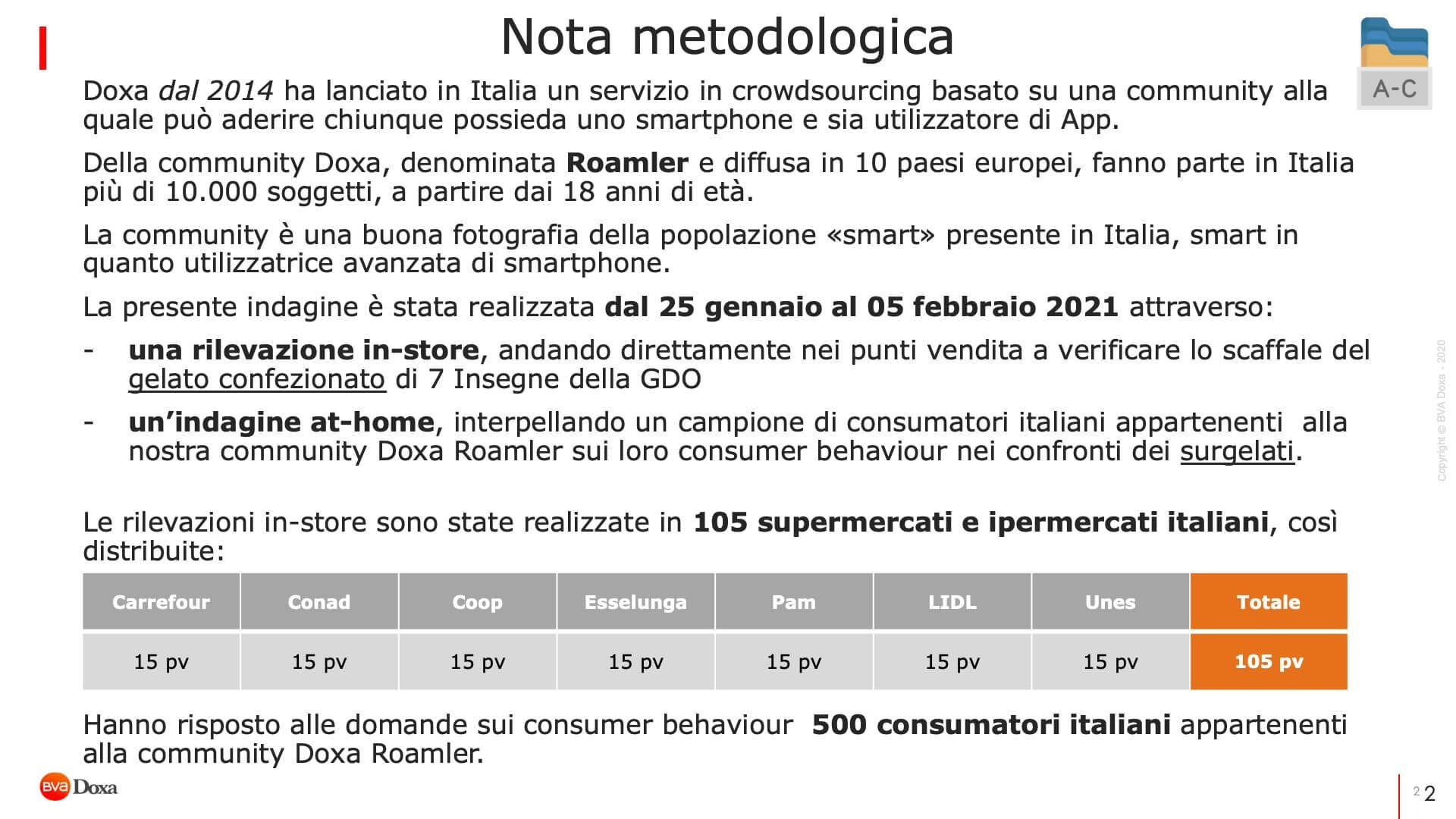 Bva Doxa Report Surgelati 2021 02