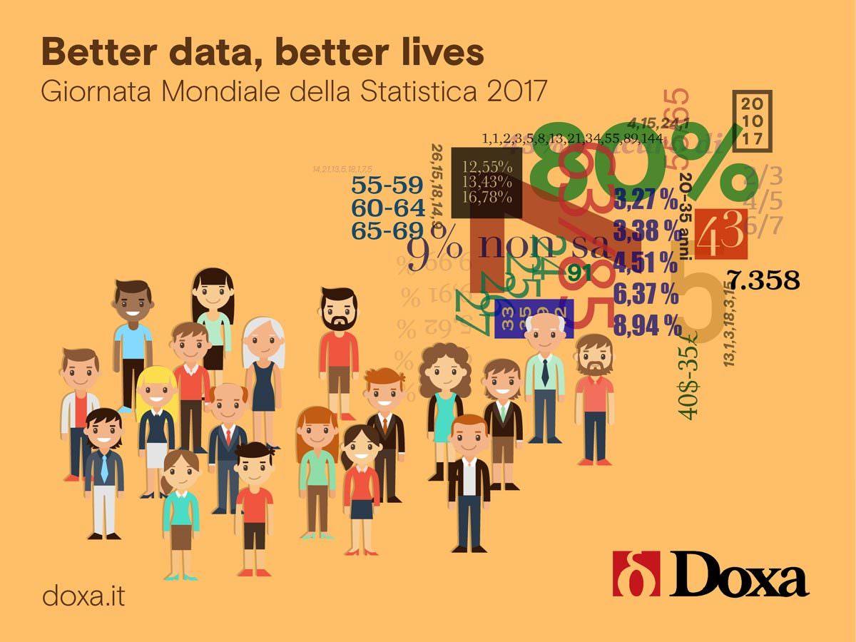 Lunga vita alla statistica!