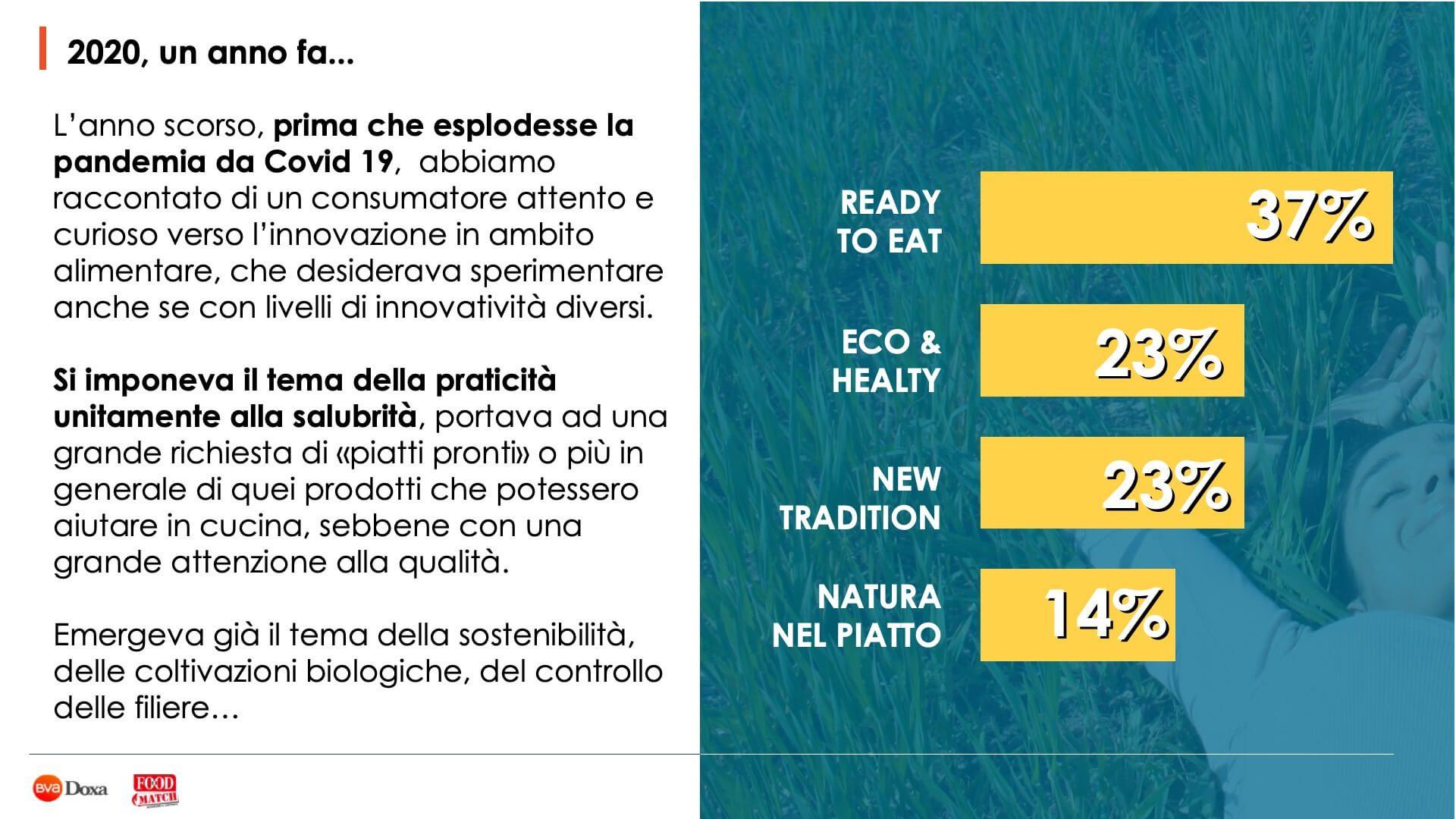 Food Innovation Conti Doxa Bva 02