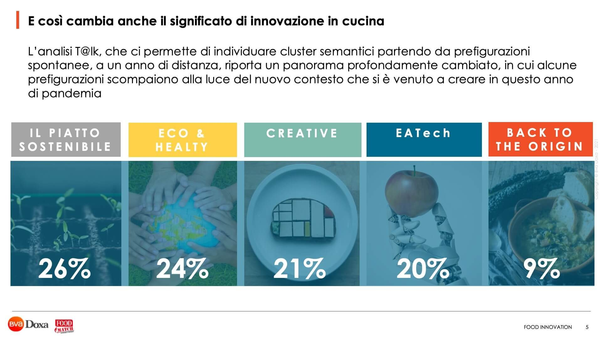 Food Innovation Conti Doxa Bva 04