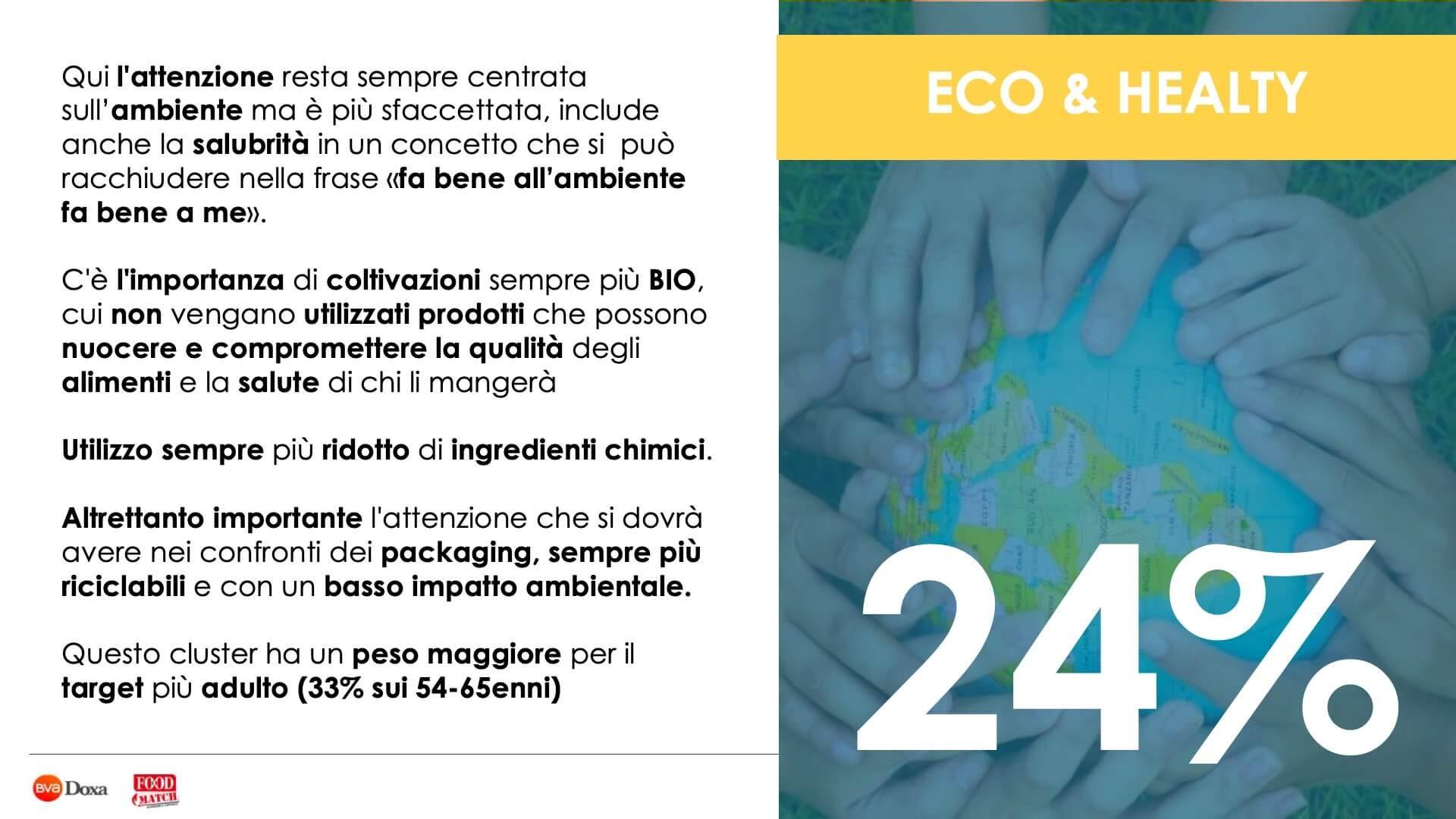 Food Innovation Conti Doxa Bva 06