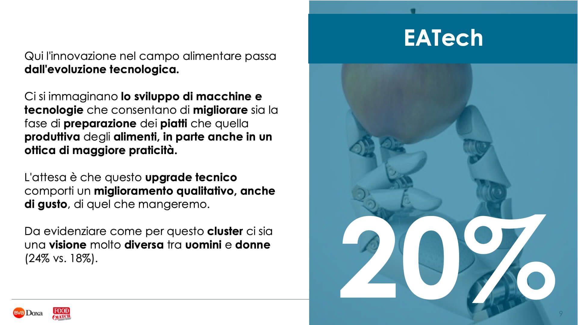 Food Innovation Conti Doxa Bva 08
