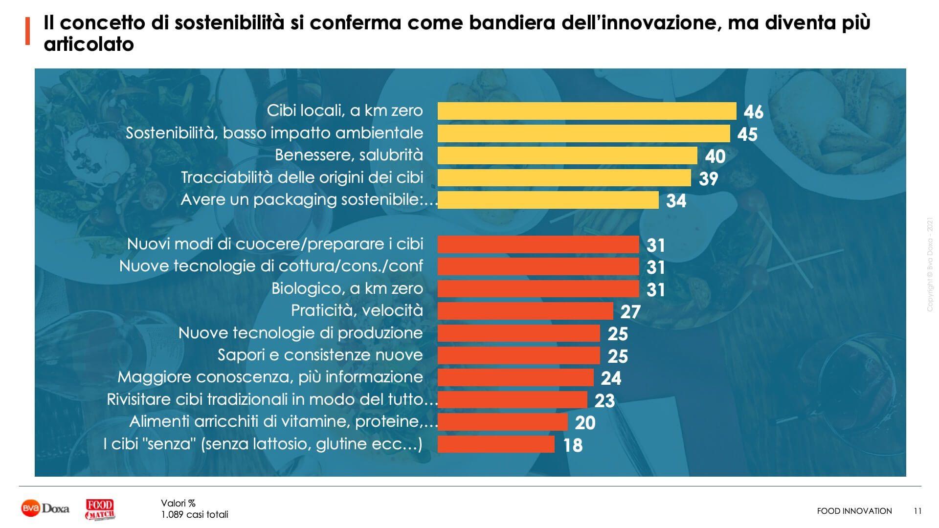 Food Innovation Conti Doxa Bva 10
