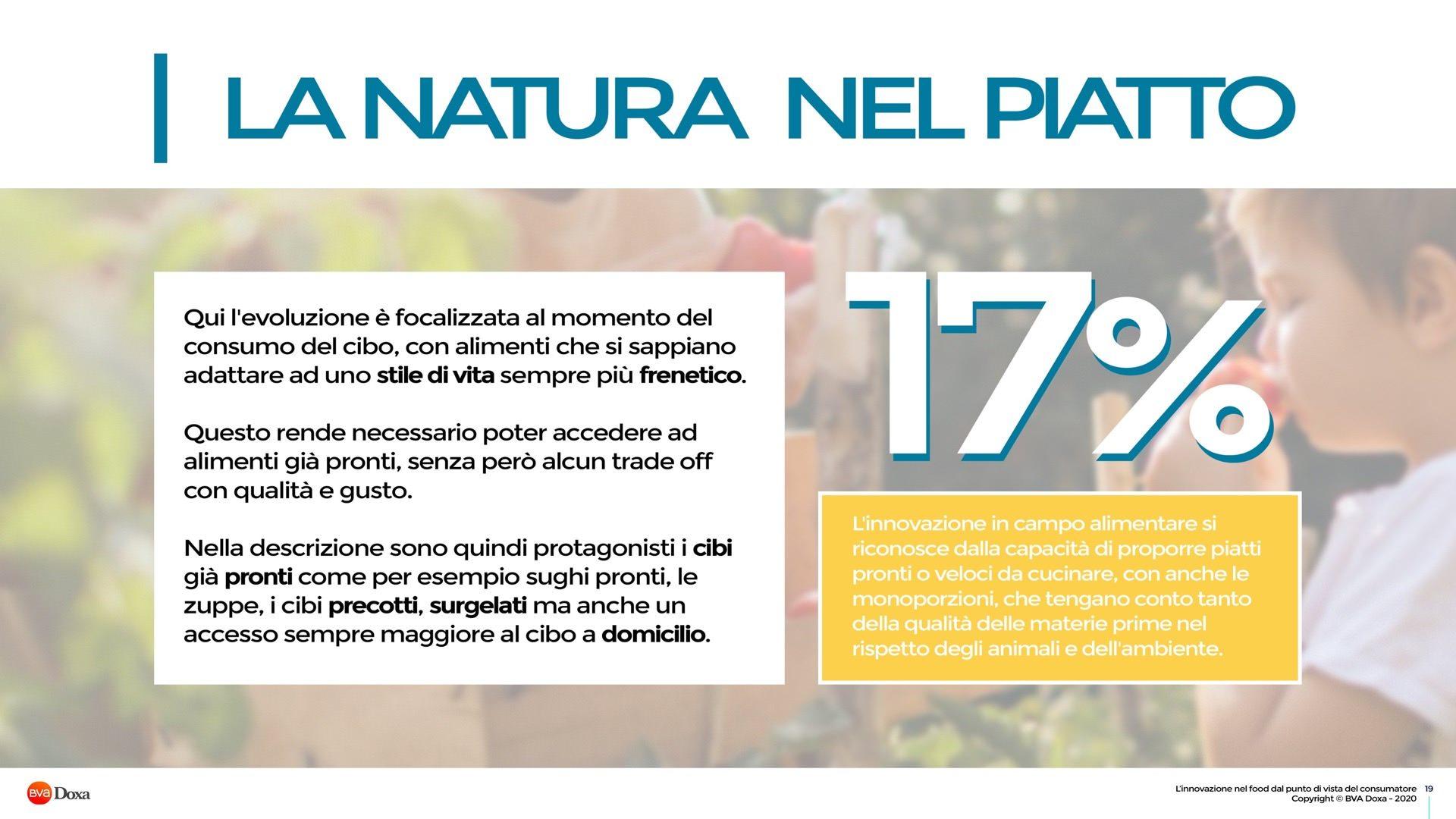 Food Innovation 03