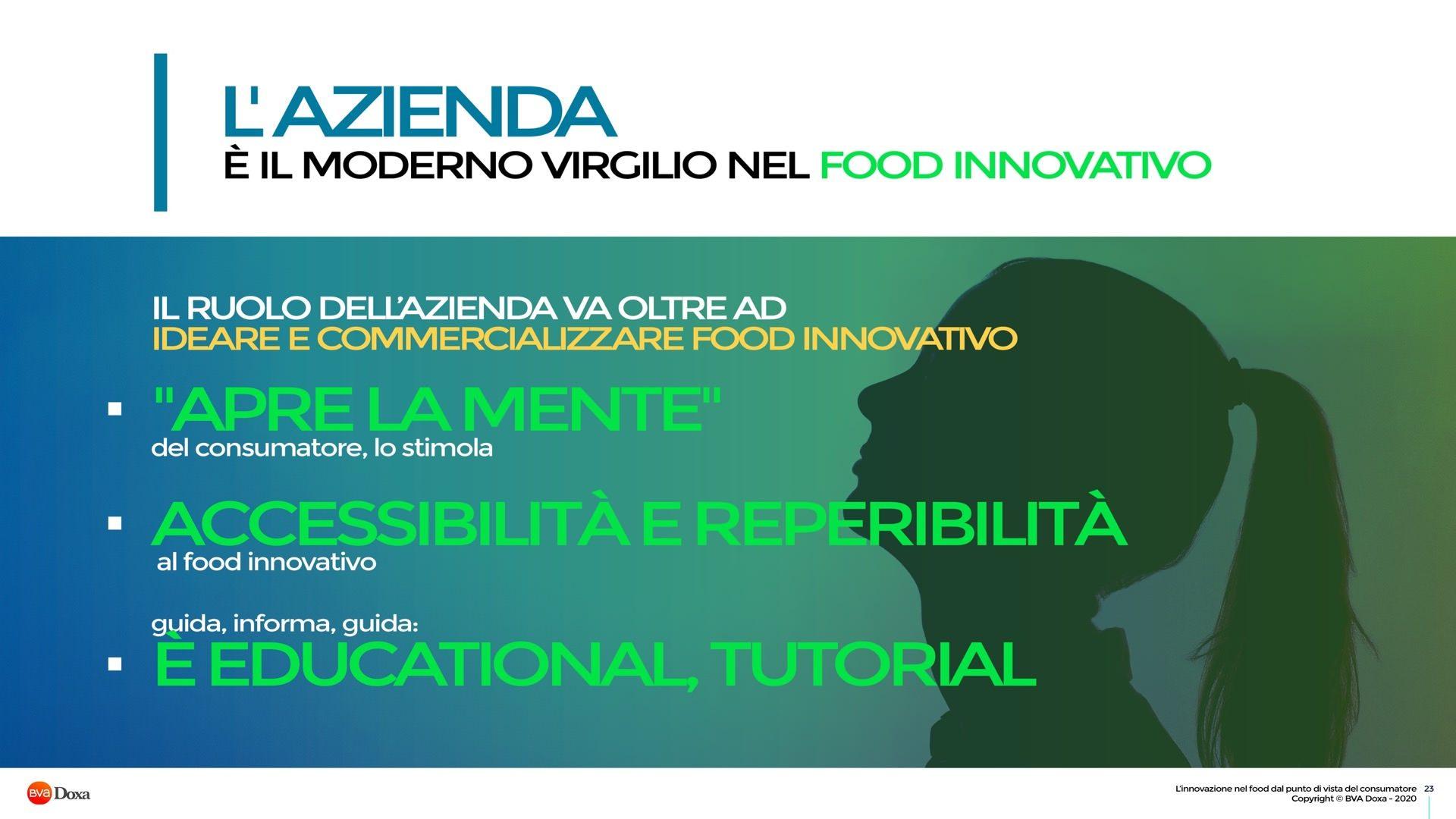 Food Innovation 04