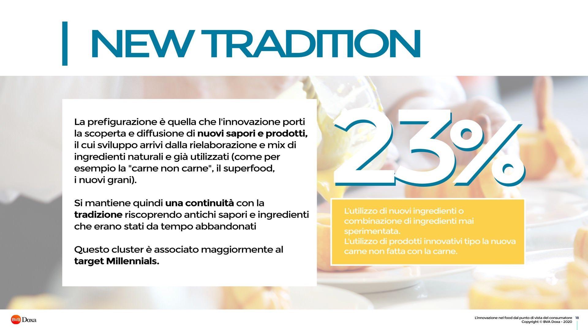 Food Innovation 06