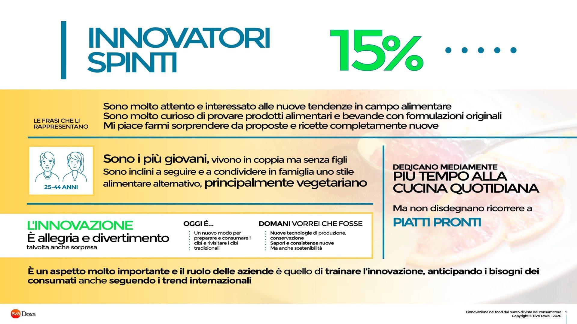 Food Innovation 09