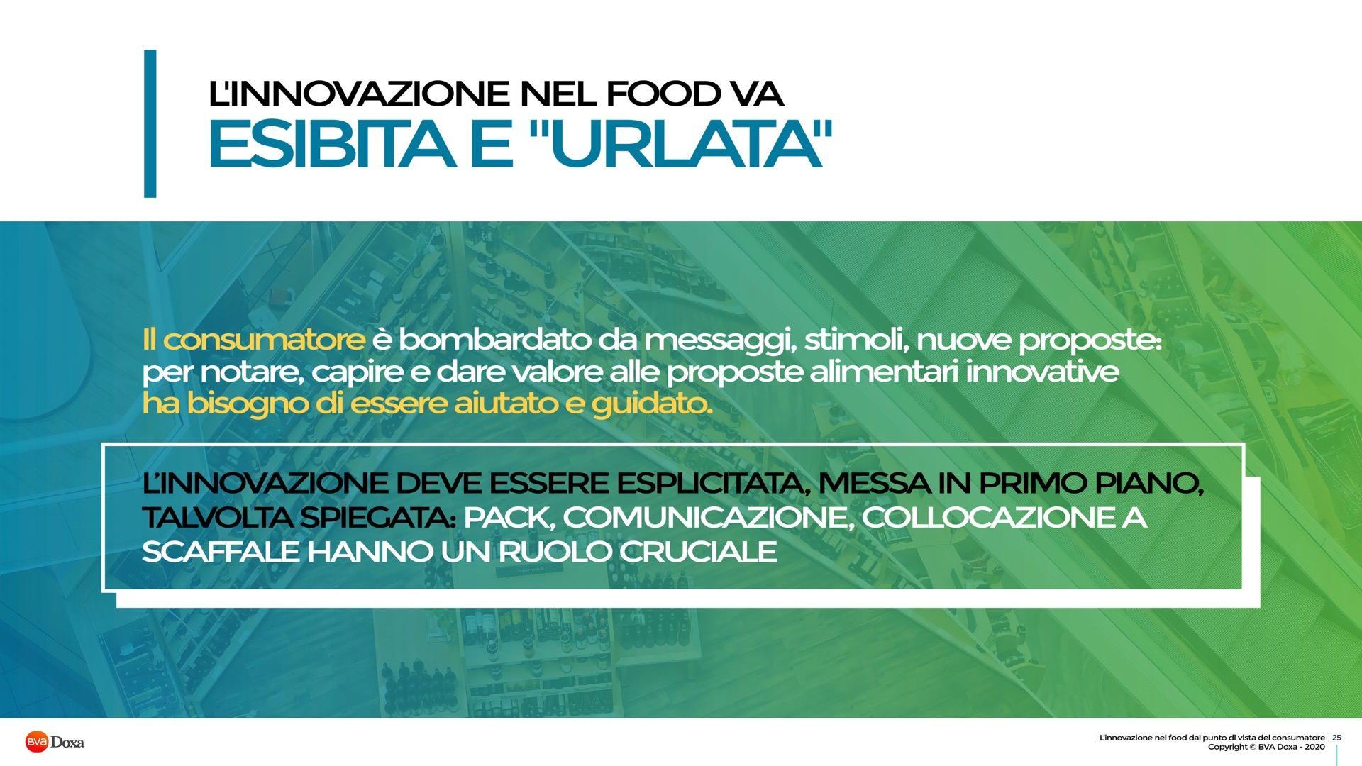 Food Innovation 11