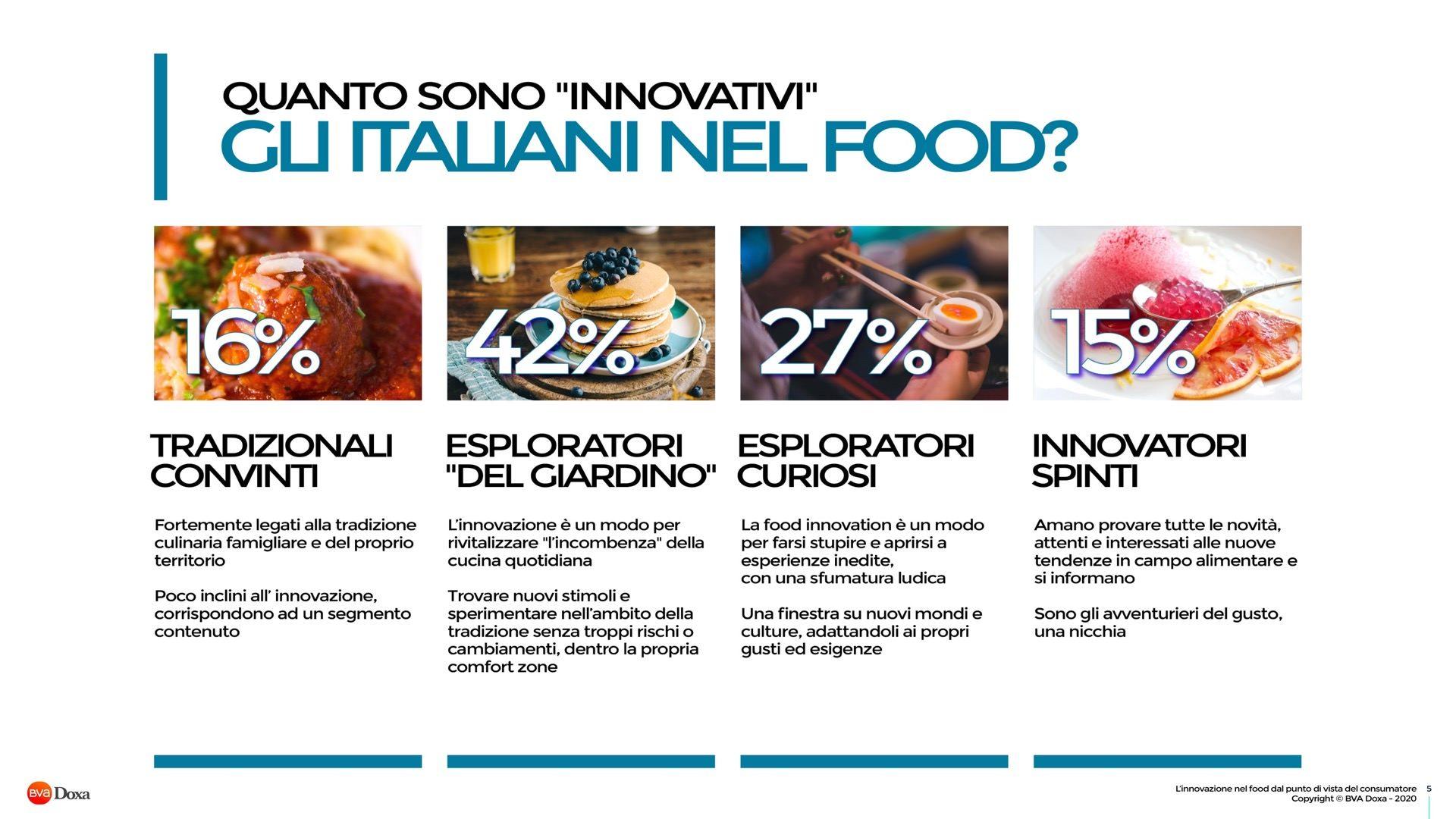 Food Innovation 12