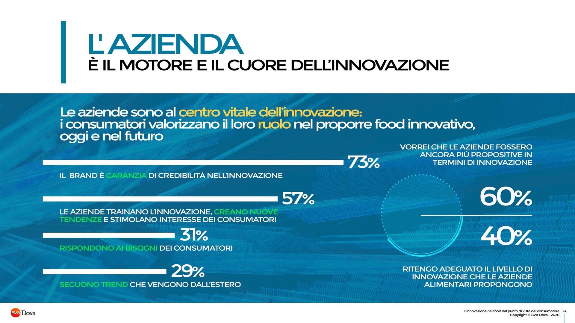 Food Innovation 18