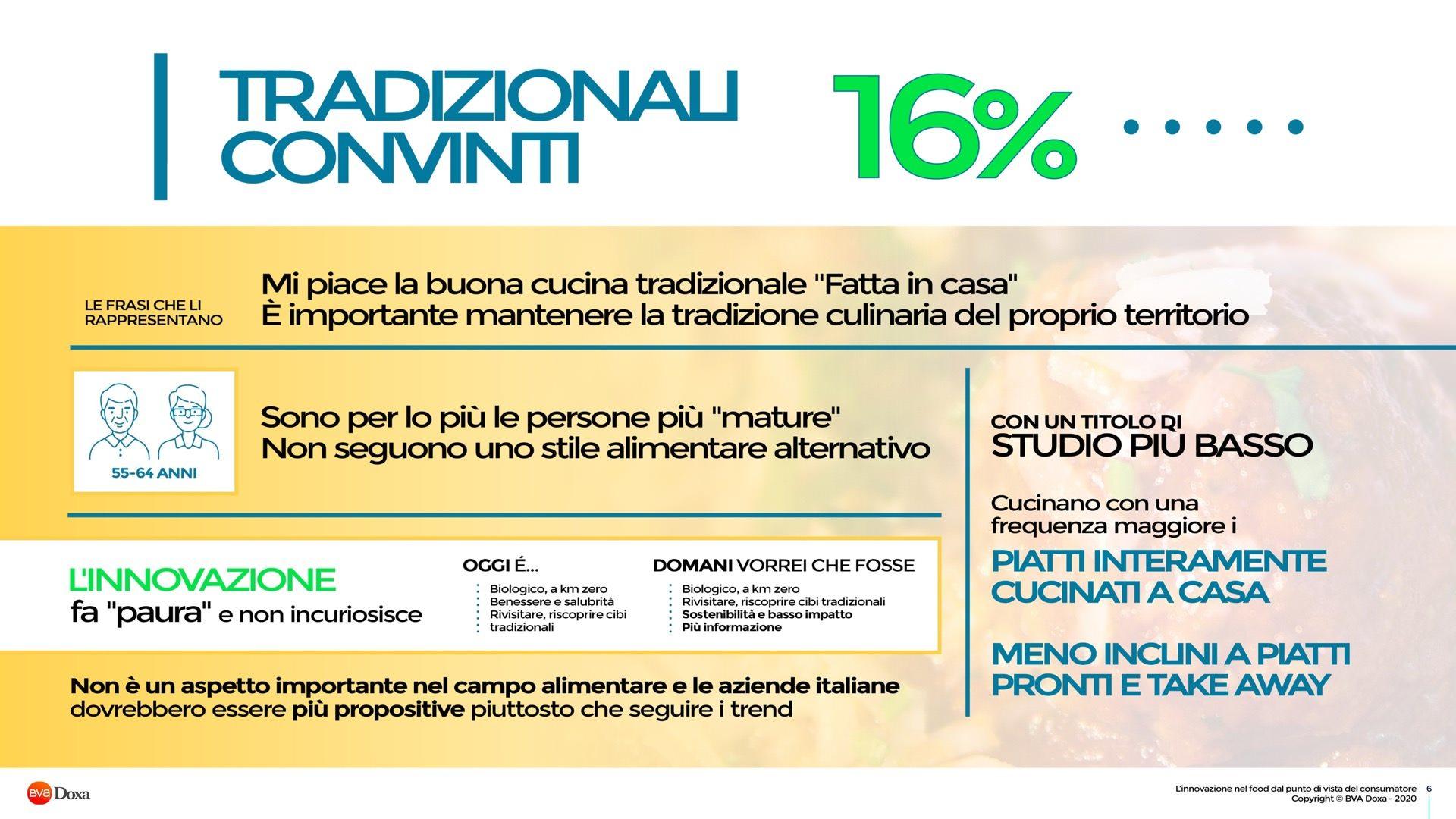 Food Innovation 25