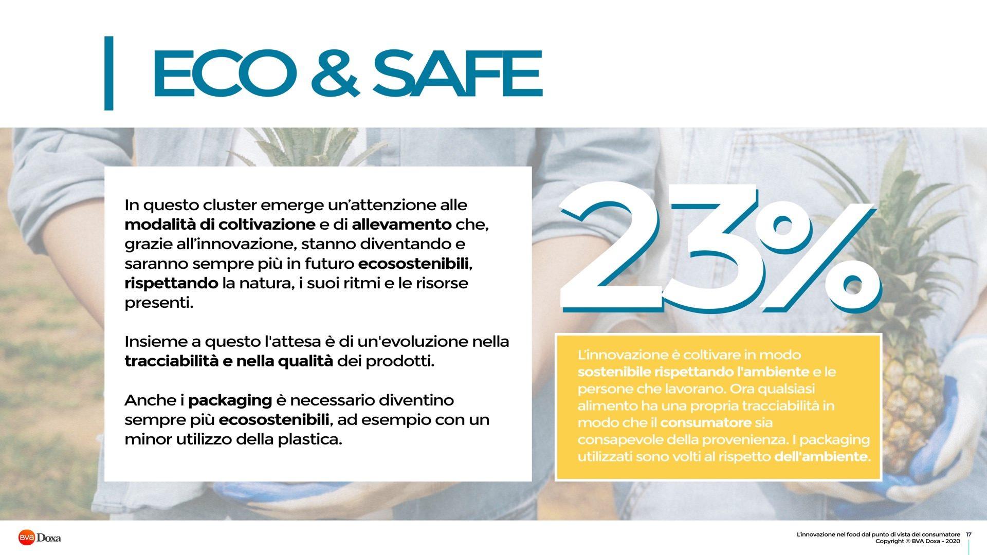Food Innovation 29