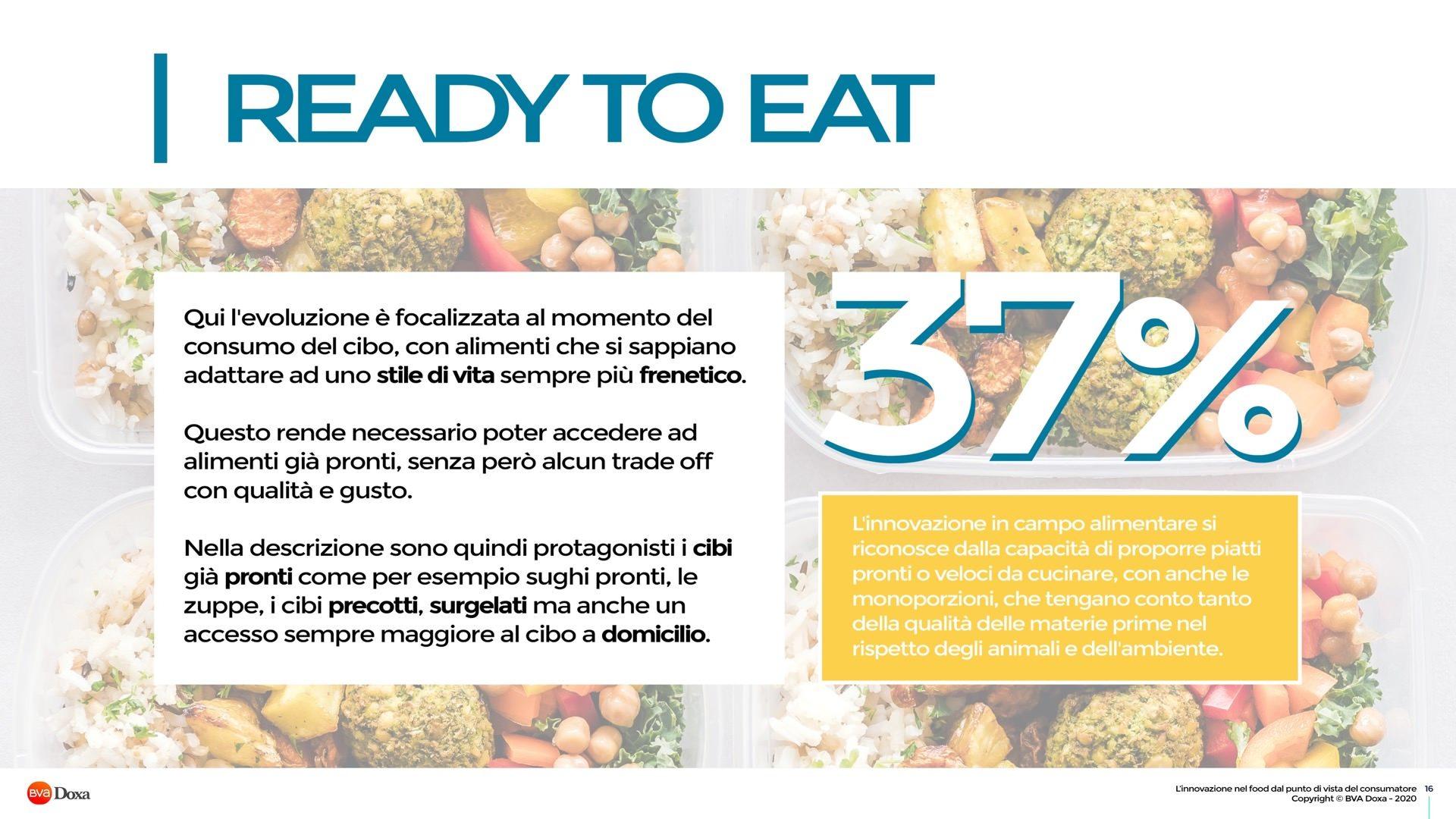 Food Innovation 33