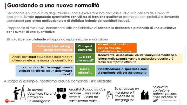 Il Futuro Post Covid 19 Secondo Gli Italiani 2 02