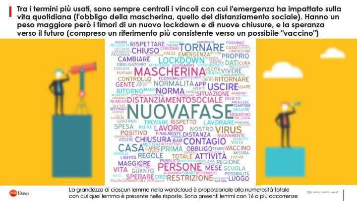Il Futuro Post Covid 19 Secondo Gli Italiani 2 06