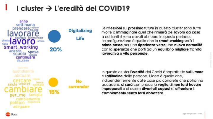 Il Futuro Post Covid 19 Secondo Gli Italiani 2 09