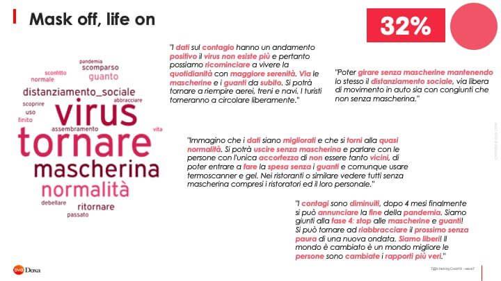 Il Futuro Post Covid 19 Secondo Gli Italiani 2 11