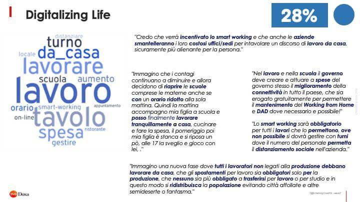 Il Futuro Post Covid 19 Secondo Gli Italiani 2 12