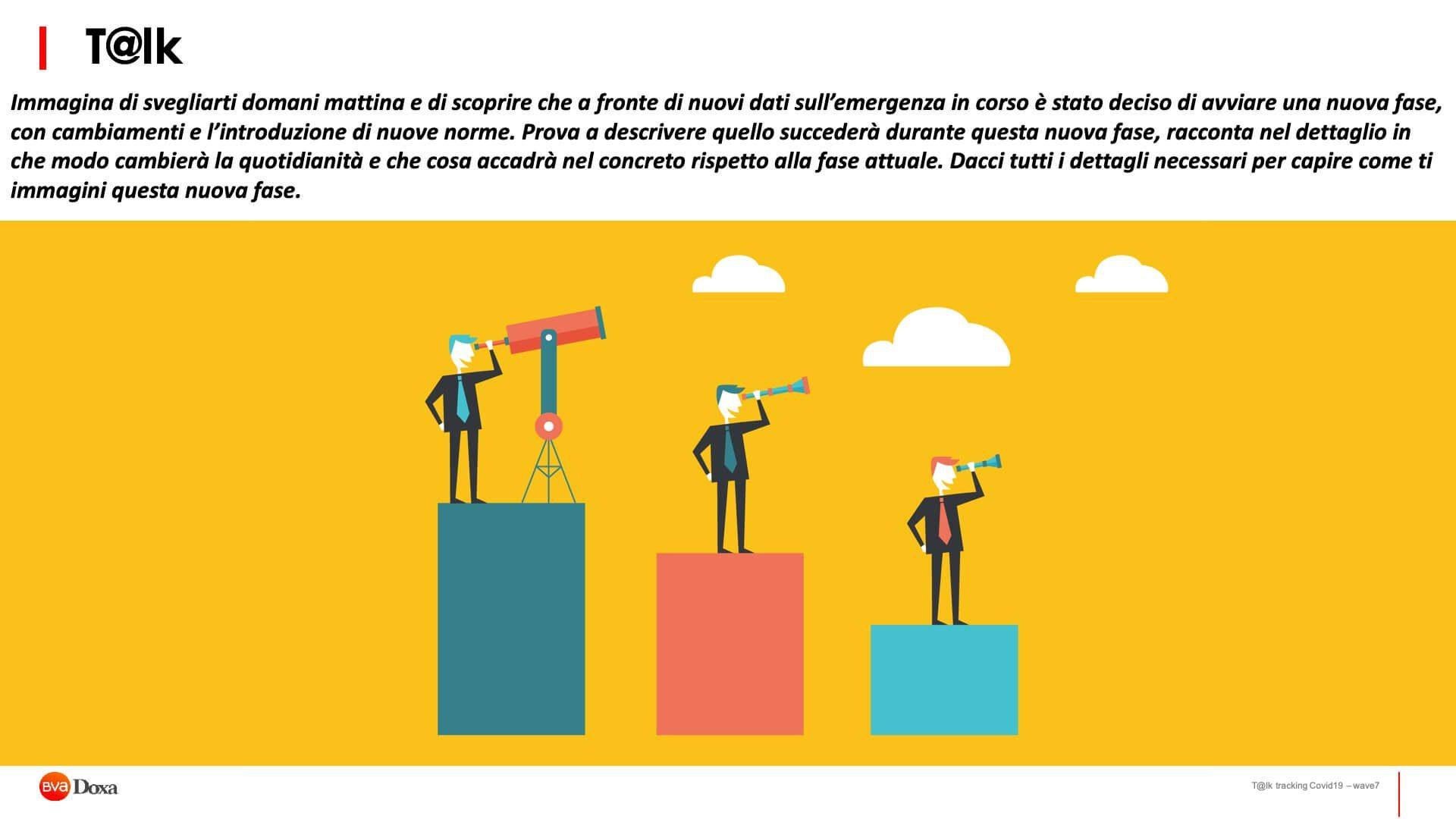 Il Futuro Post Covid 19 Secondo Gli Italiani05