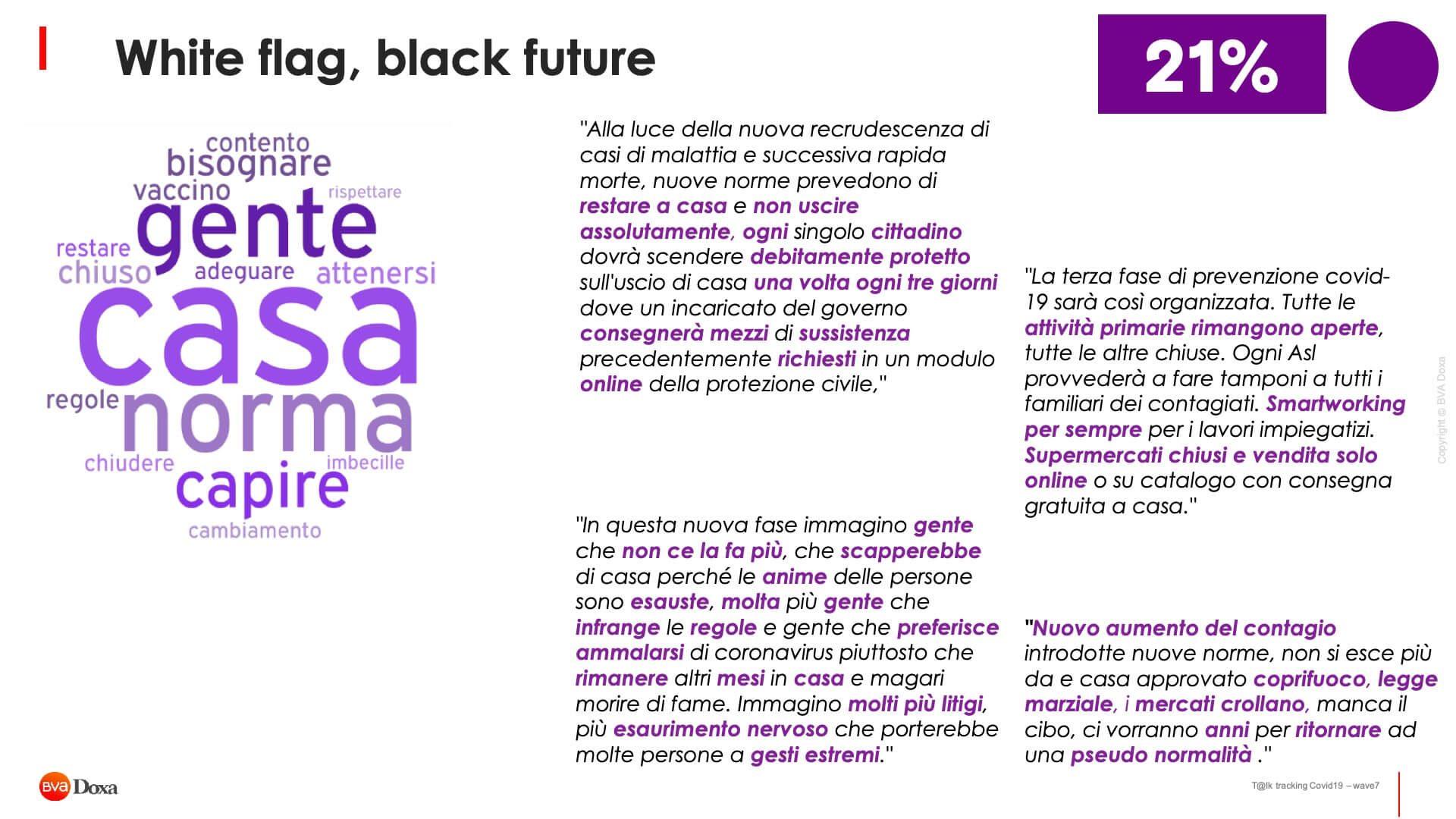 Il Futuro Post Covid 19 Secondo Gli Italiani 11