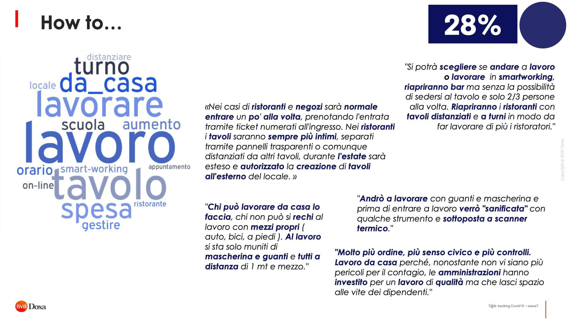 Il Futuro Post Covid 19 Secondo Gli Italiani 12