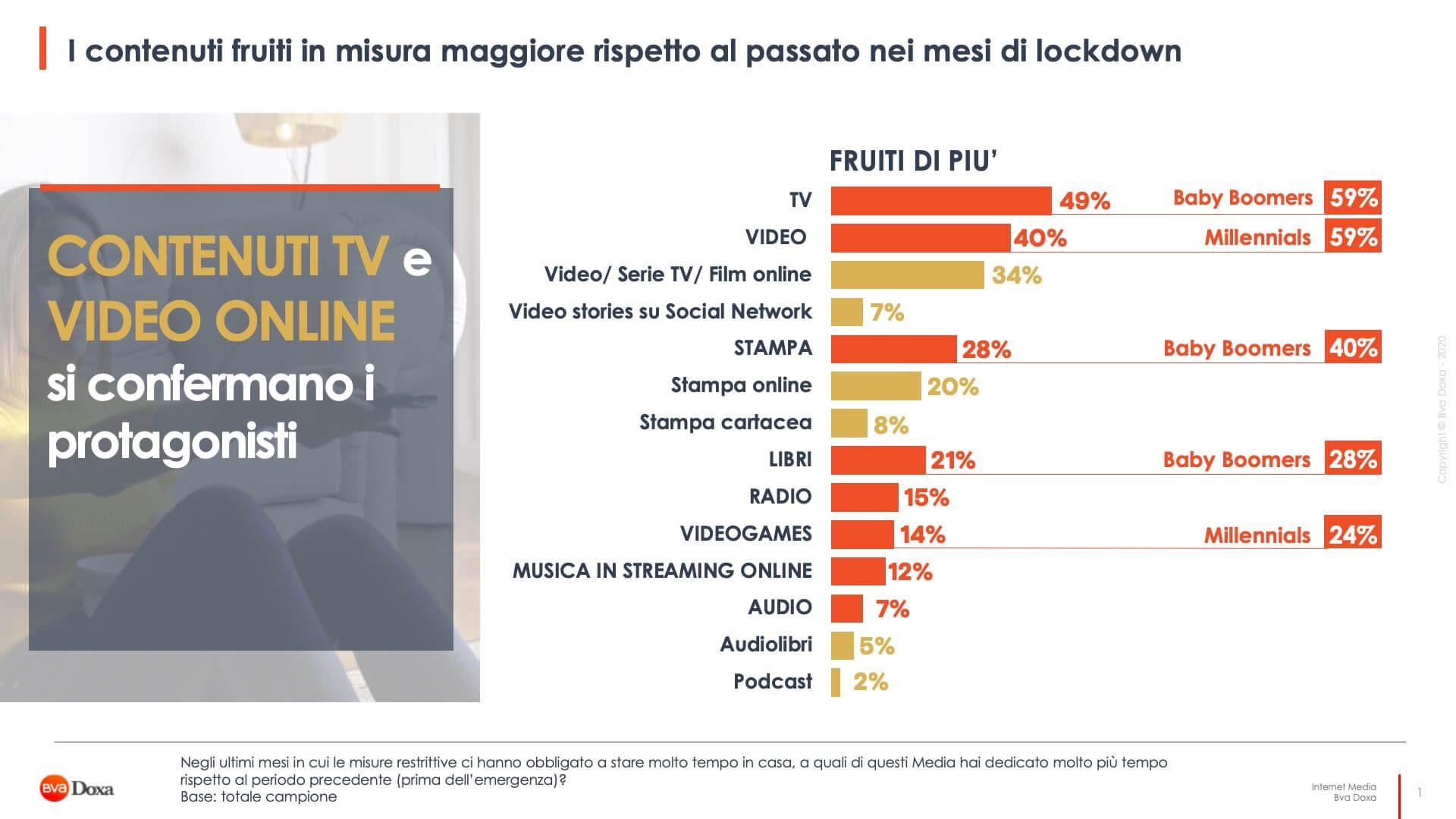 Il Mercato Dei Contenuti Digitali In Italia 1