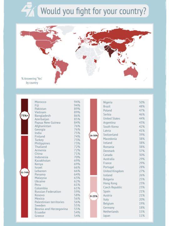 Lotteresti per il tuo paese?