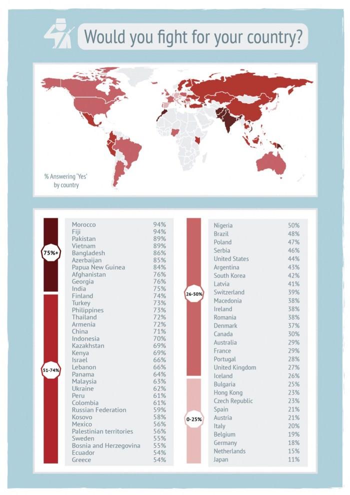 Infograph WIN.GIA
