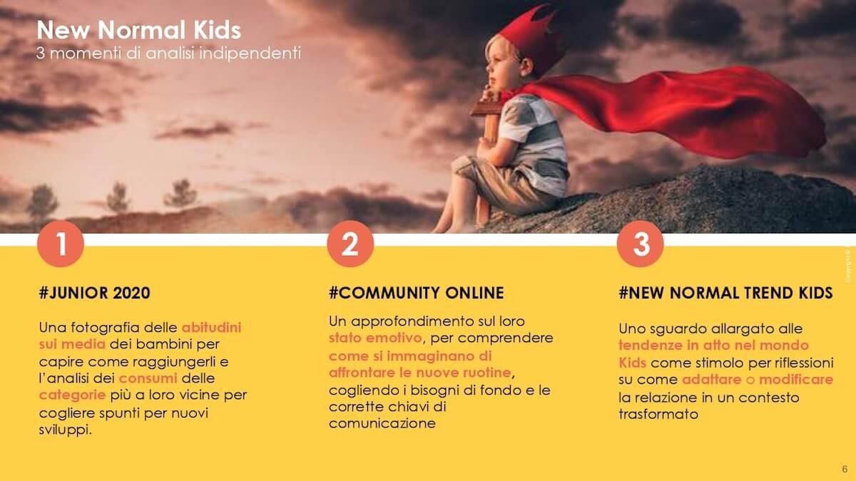 New Normal Kids Trend Fin Kmd 0006