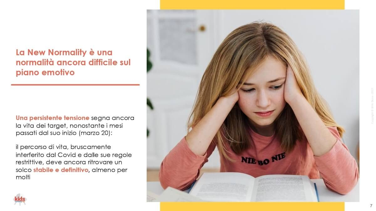 New Normal Kids Trend Fin Kmd 0007