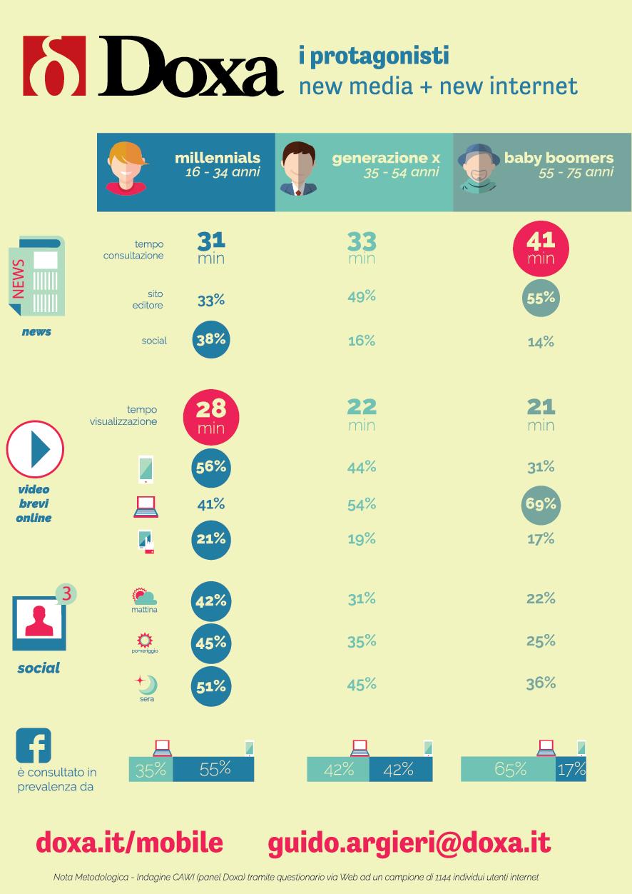 New Media + New Internet 2015 doxa-2