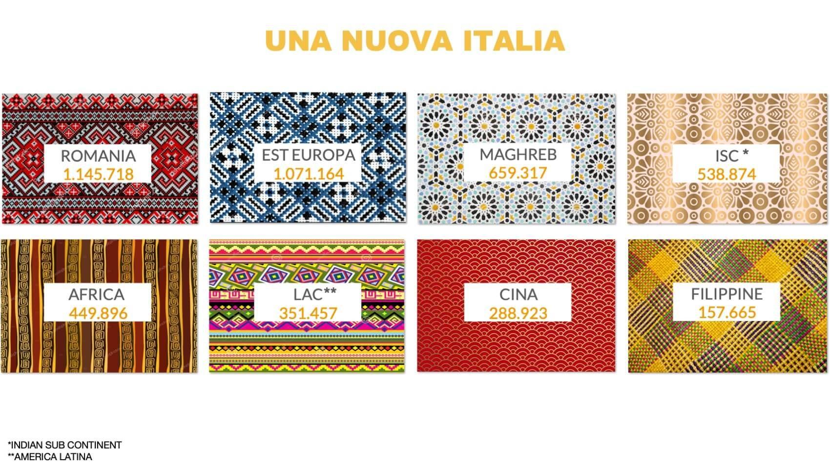 Osservatorio Nuovi Italiani 2021 03
