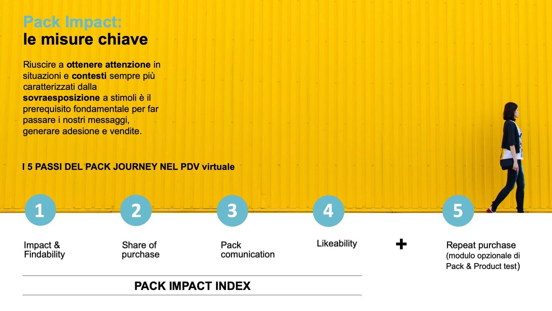 Pack Impact 09
