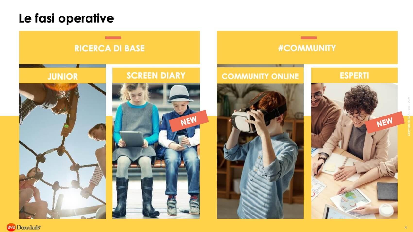 R Evolution 2021 Junior 2021 & Community Online 04