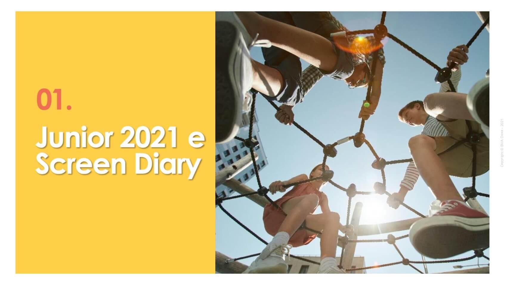 R Evolution 2021 Junior 2021 & Community Online 06