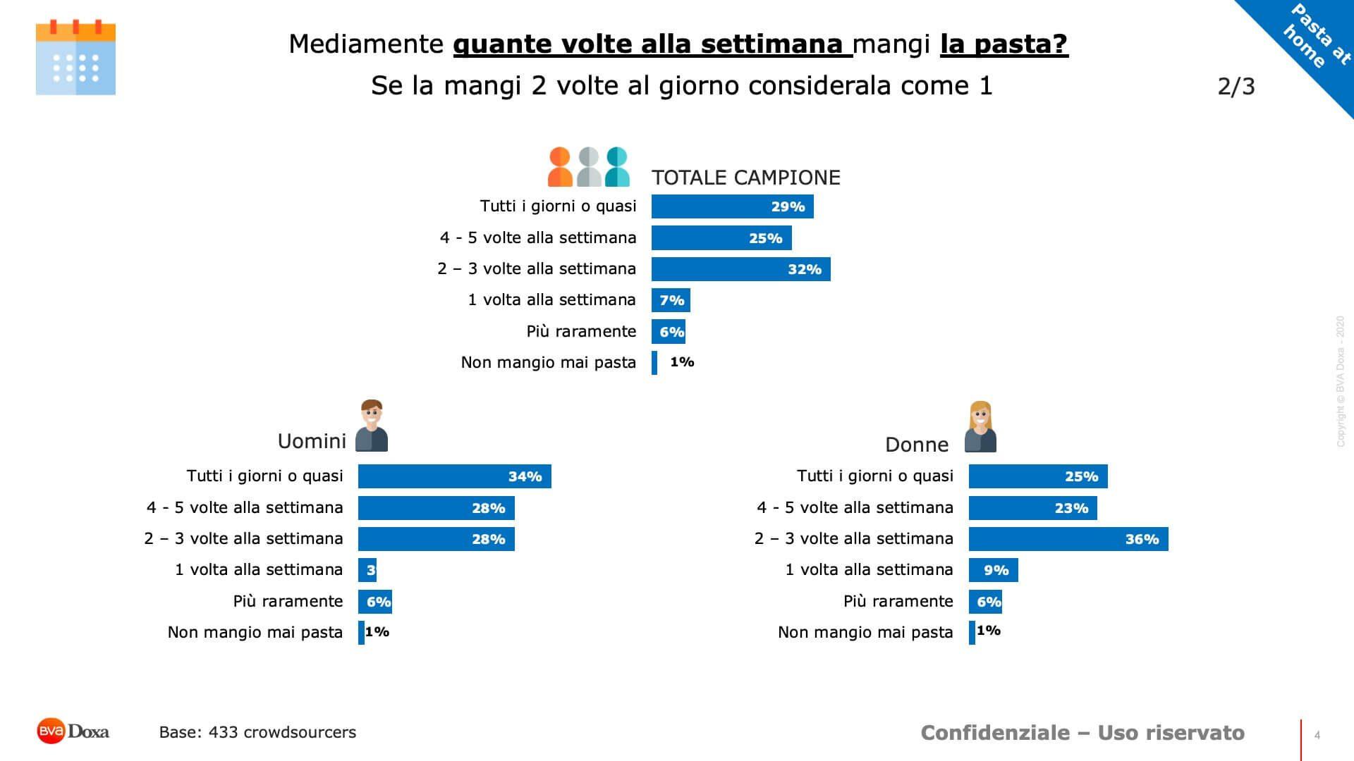 Report Pasta Senza Glutine 04
