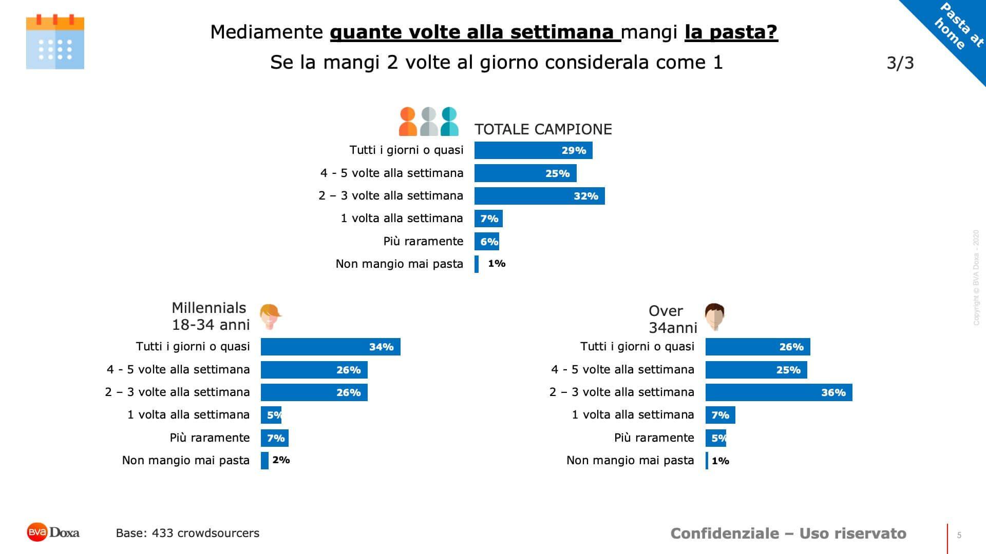 Report Pasta Senza Glutine 05