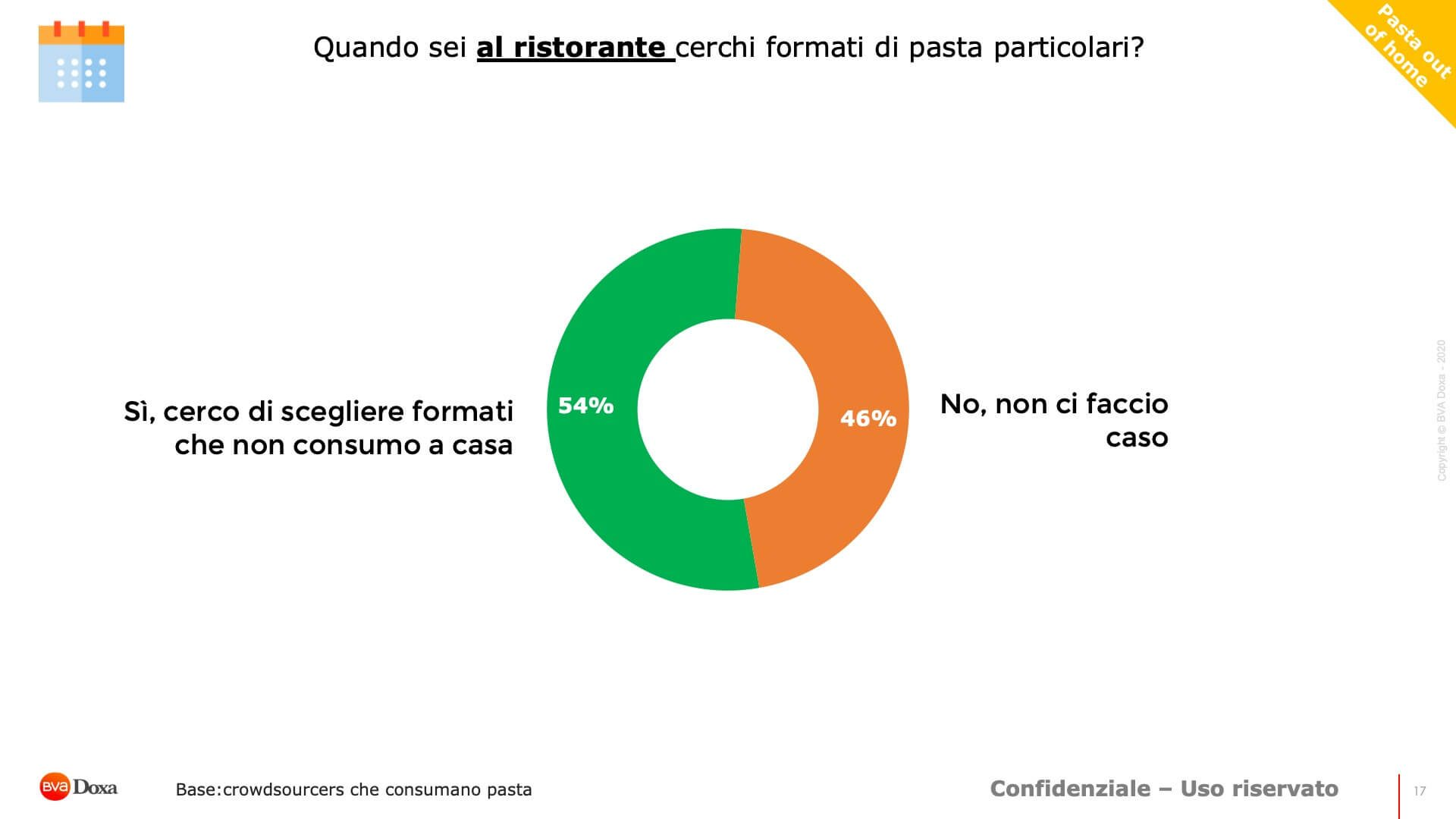 Report Pasta Senza Glutine 17