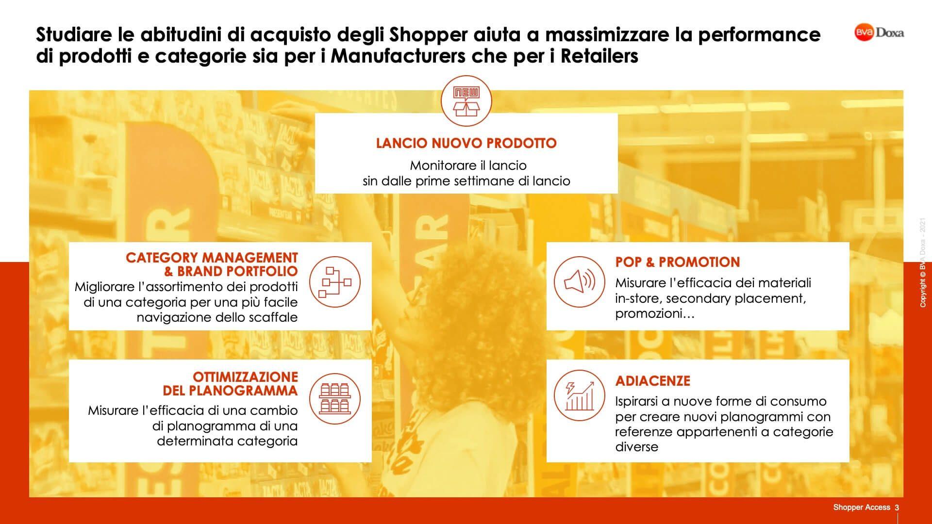 Shopper Access 03