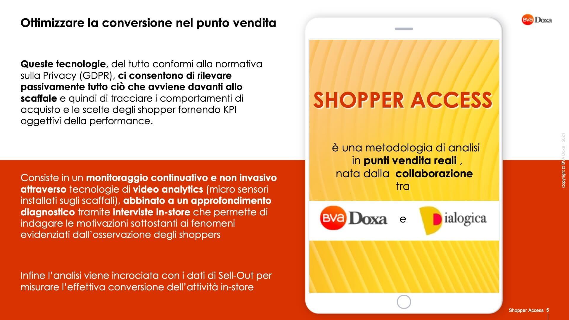 Shopper Access 05