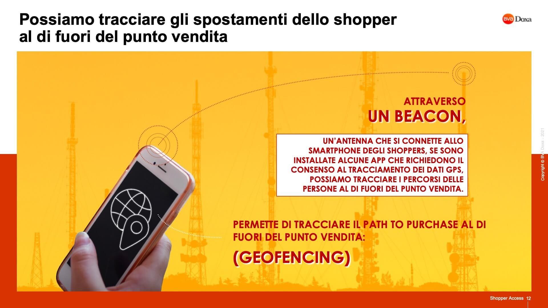 Shopper Access 12