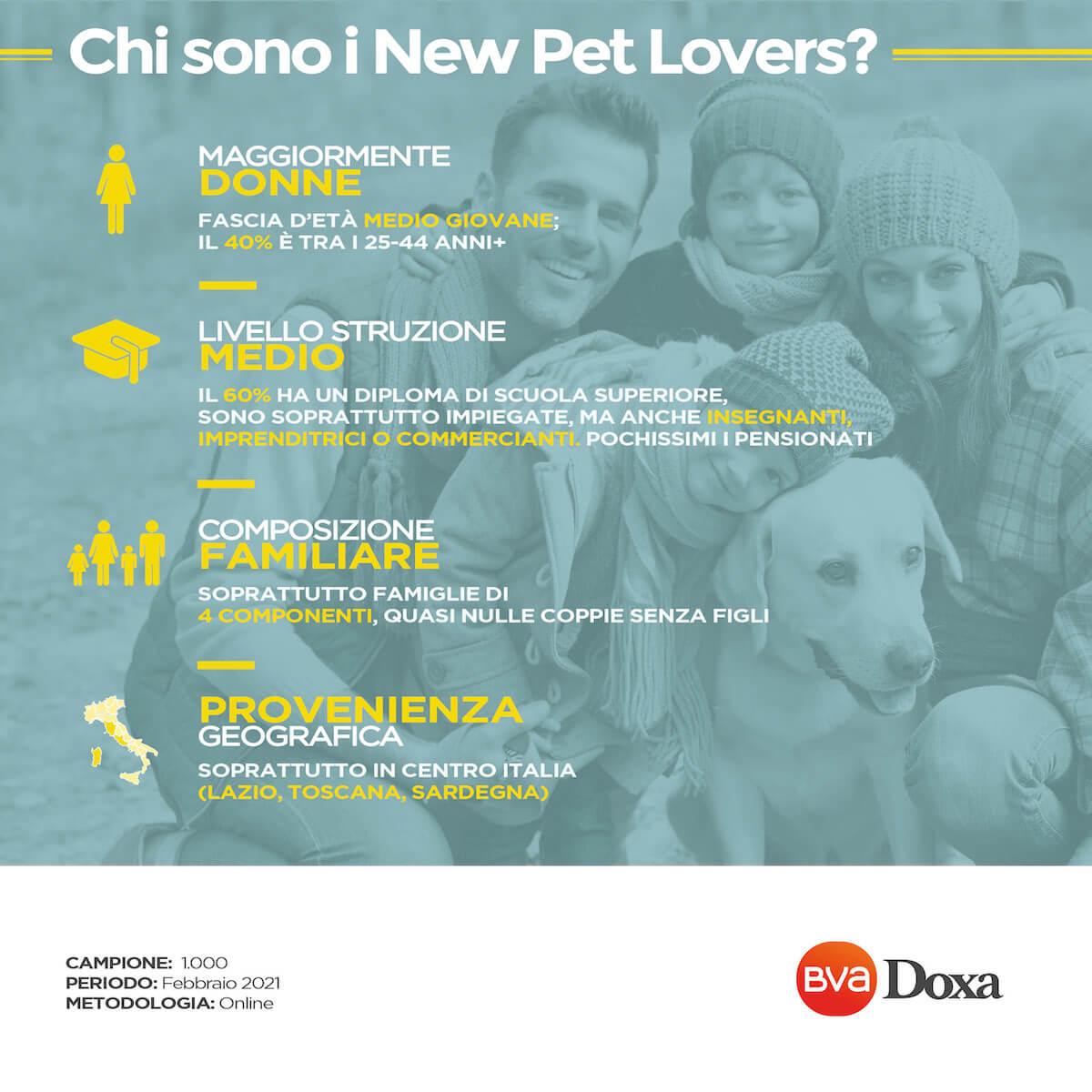 Gli Italiani E Gli Animali Domestici 1