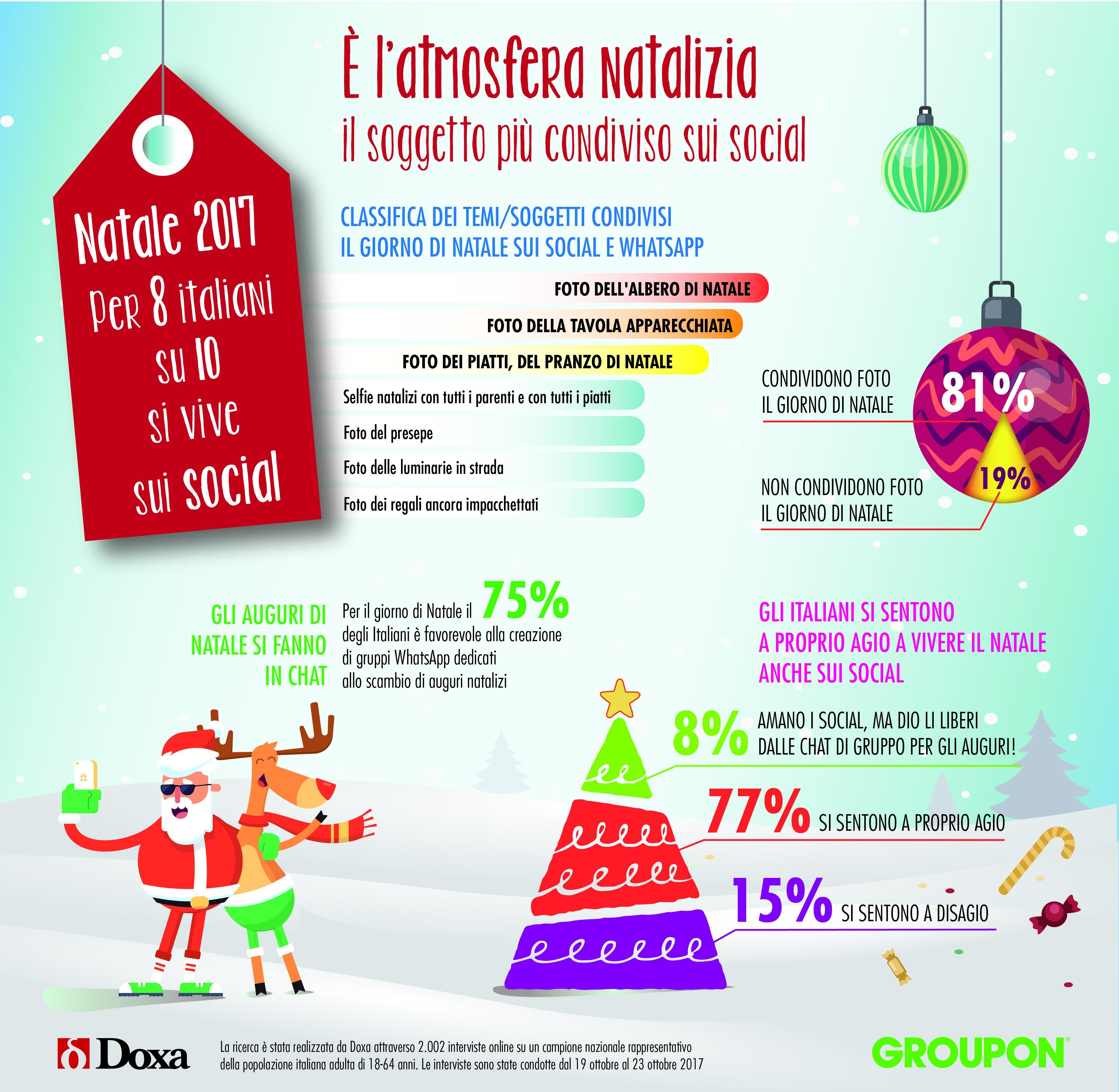 Giorno Di Natale.Natale 2017 Per 8 Italiani Su 10 Si Vivra Sui Social Media