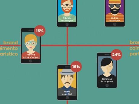 infografica mobile outline copy2