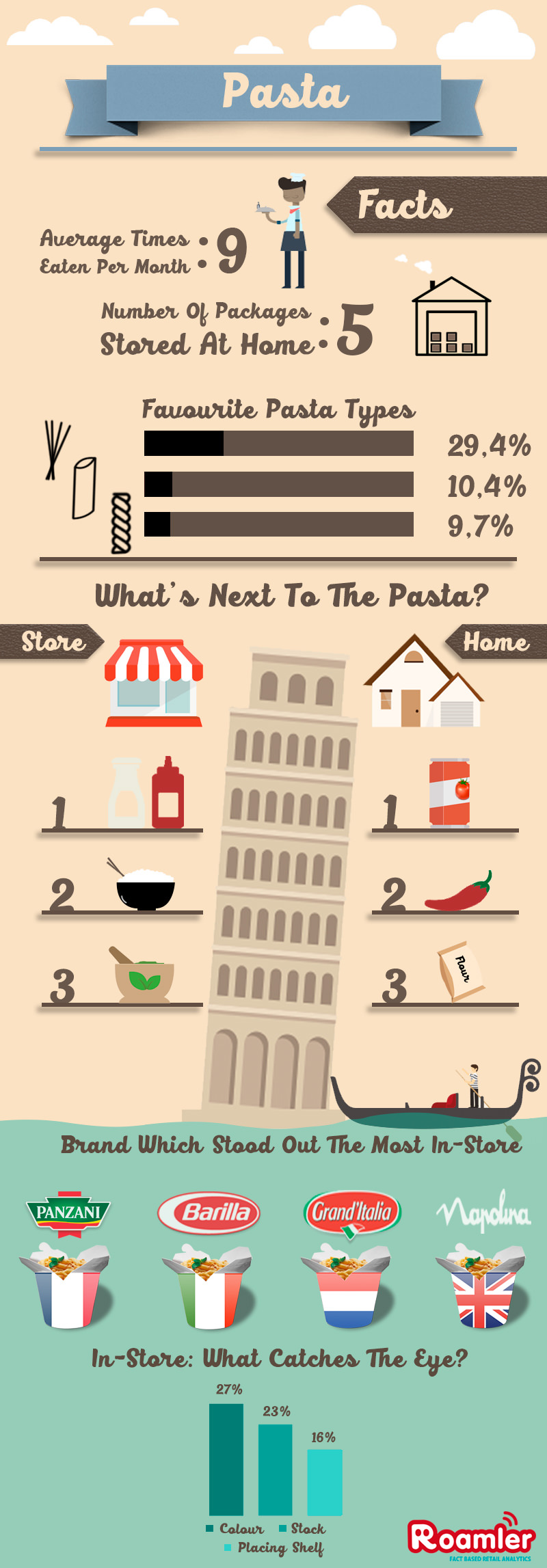 infographic-pasta-final