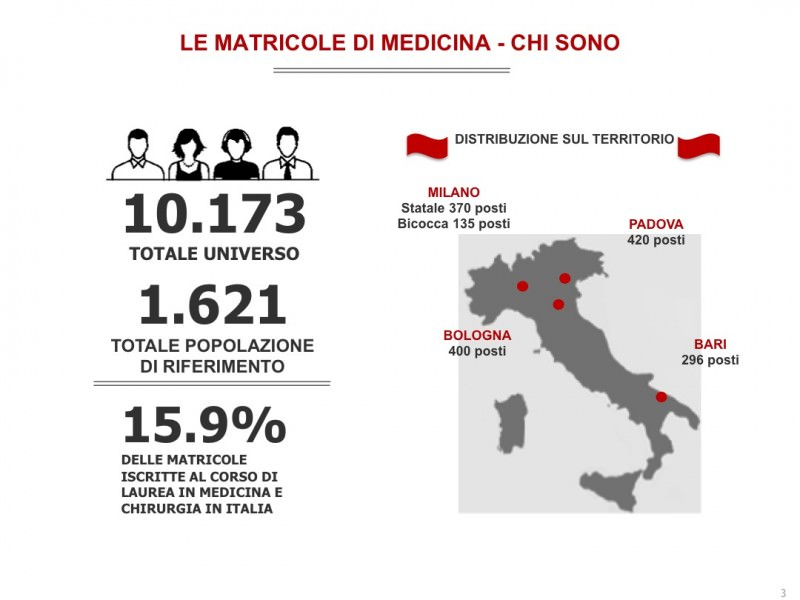 matricole medicina-doxa-alpha test-2014