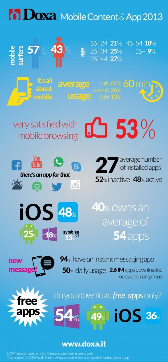 mobile-content--app-2013_51f8c09a62124_w587